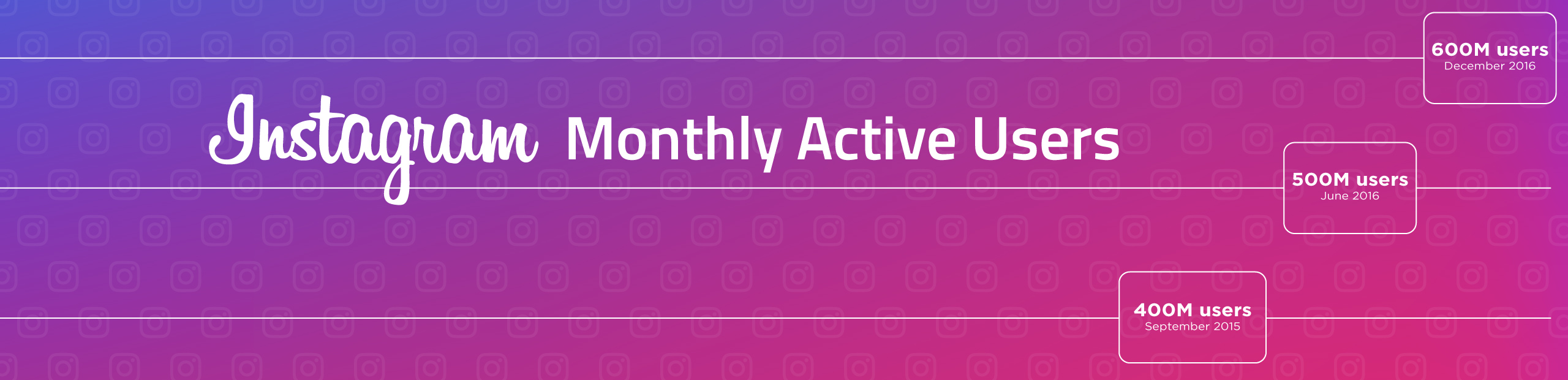 instagram_monthly_users