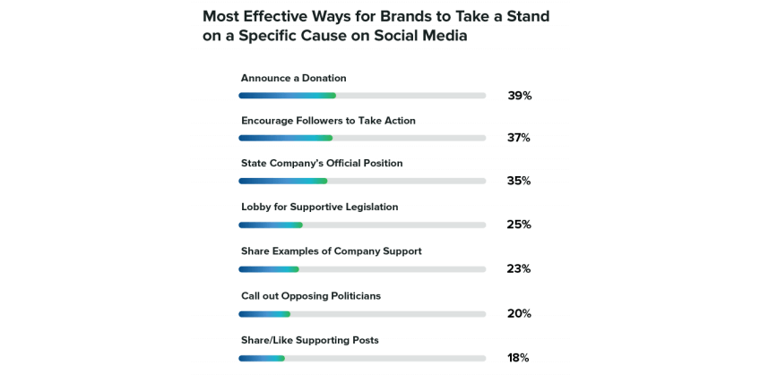 consumer_transparency_survey