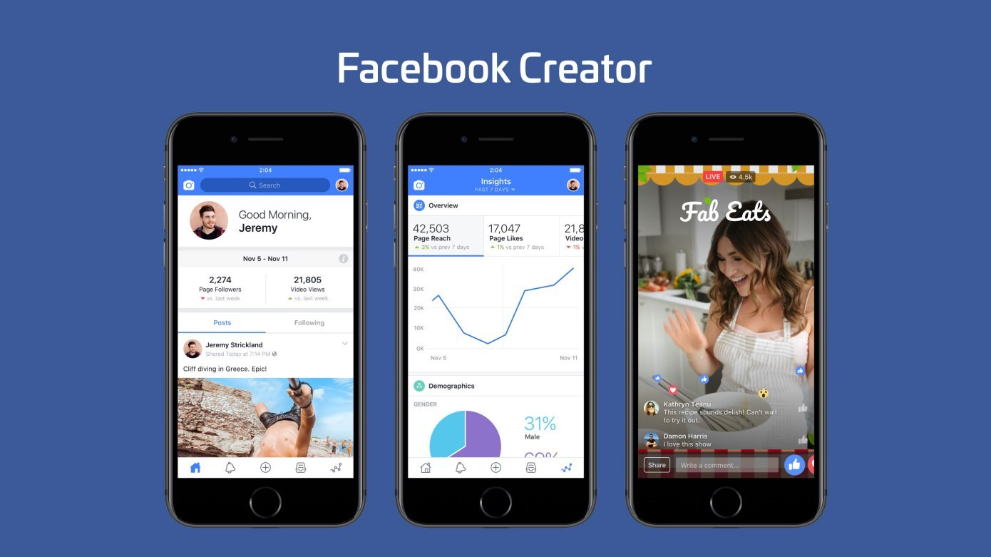 facebookcreator