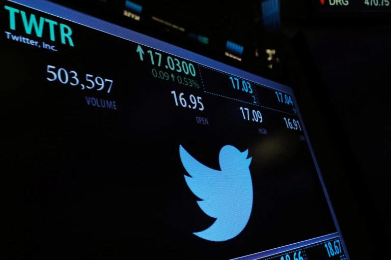 twitter_stock